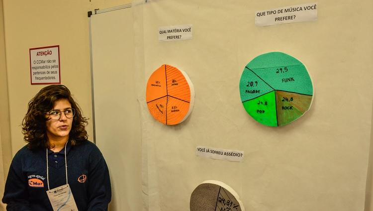 Na foto, uma das estudantes do CCMar mostra sua pesquisa sobre as disciplinas do curso. Ao lado e abaixo, aparecem os gráficos sobre gênero musical e assédio.
