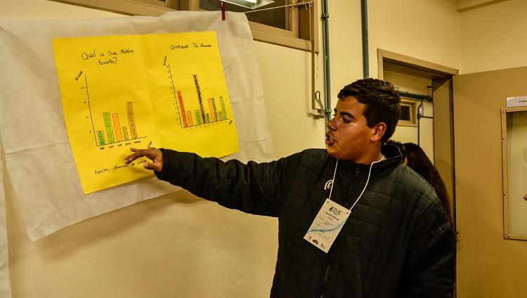 O estudante Thiarles apresenta seu gráfico em formato de barras sobre as matérias do curso.