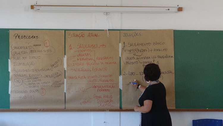 Listas de problemas e soluções que foram parte da metodologia utilizada para compreender as questões ambientais que atingem os bairros.